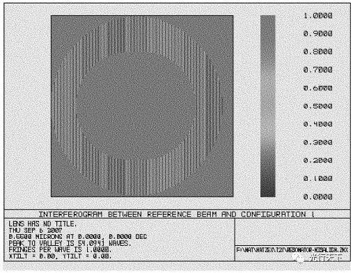 Zemax与Matlab动态数据交换及其应用研究