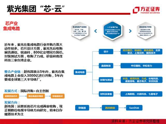 安邦、中植、復星——解密中國最兇猛的9大並購派系!