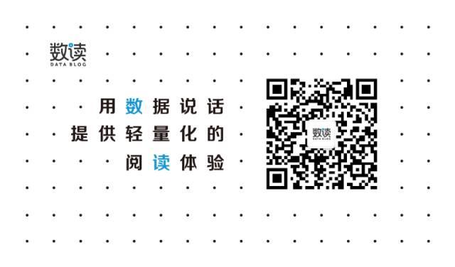 在中國讀完研究所,你的工資可能還沒本科同學高。