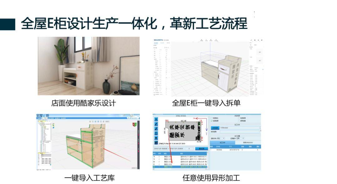 全屋E柜连三川:专注拆解酷家乐3D设计图,15天实现前后端一体化