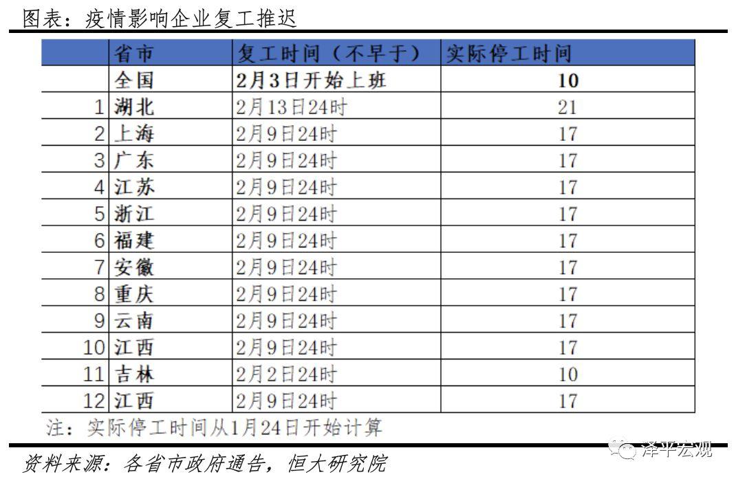 房地产经营与估计_疫情对中国经济的影响分析与政策建议-文章 | 工控客 - 工业 ...
