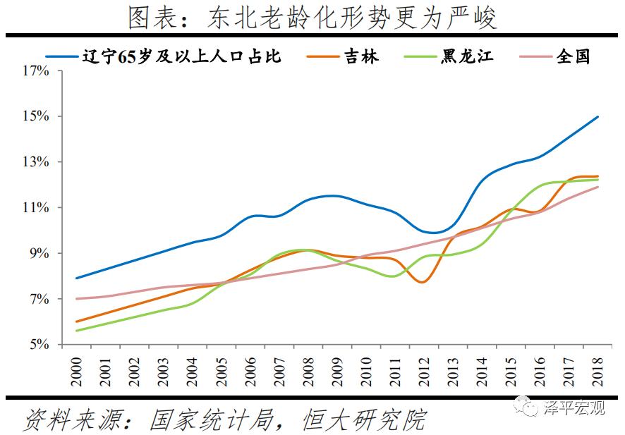 中国人口大迁移的新趋势