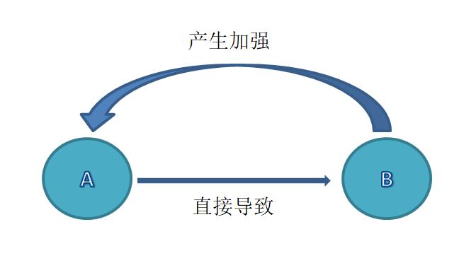 """一心搞钱的""""深圳女孩""""刷爆朋友圈:赚钱境界分4层,你在哪一层?"""