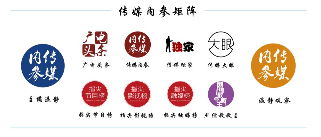 广电总局公布1—6月电视剧备案信息变更名单